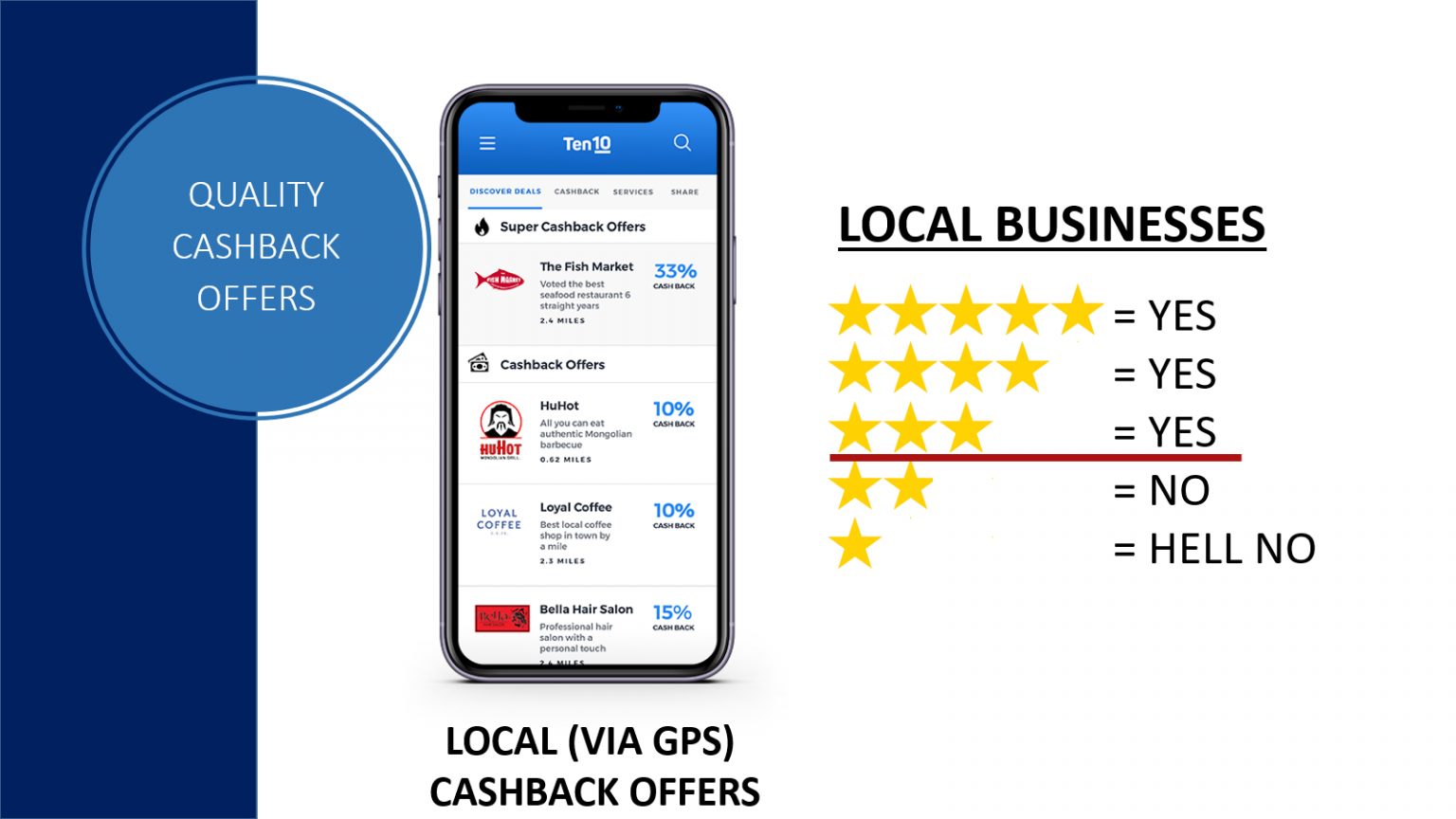1414 - Quality Local Businesses Offer Cashback - Ten10