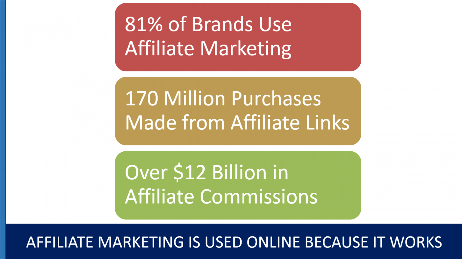 55 - Affiliate Marketing - Ten10