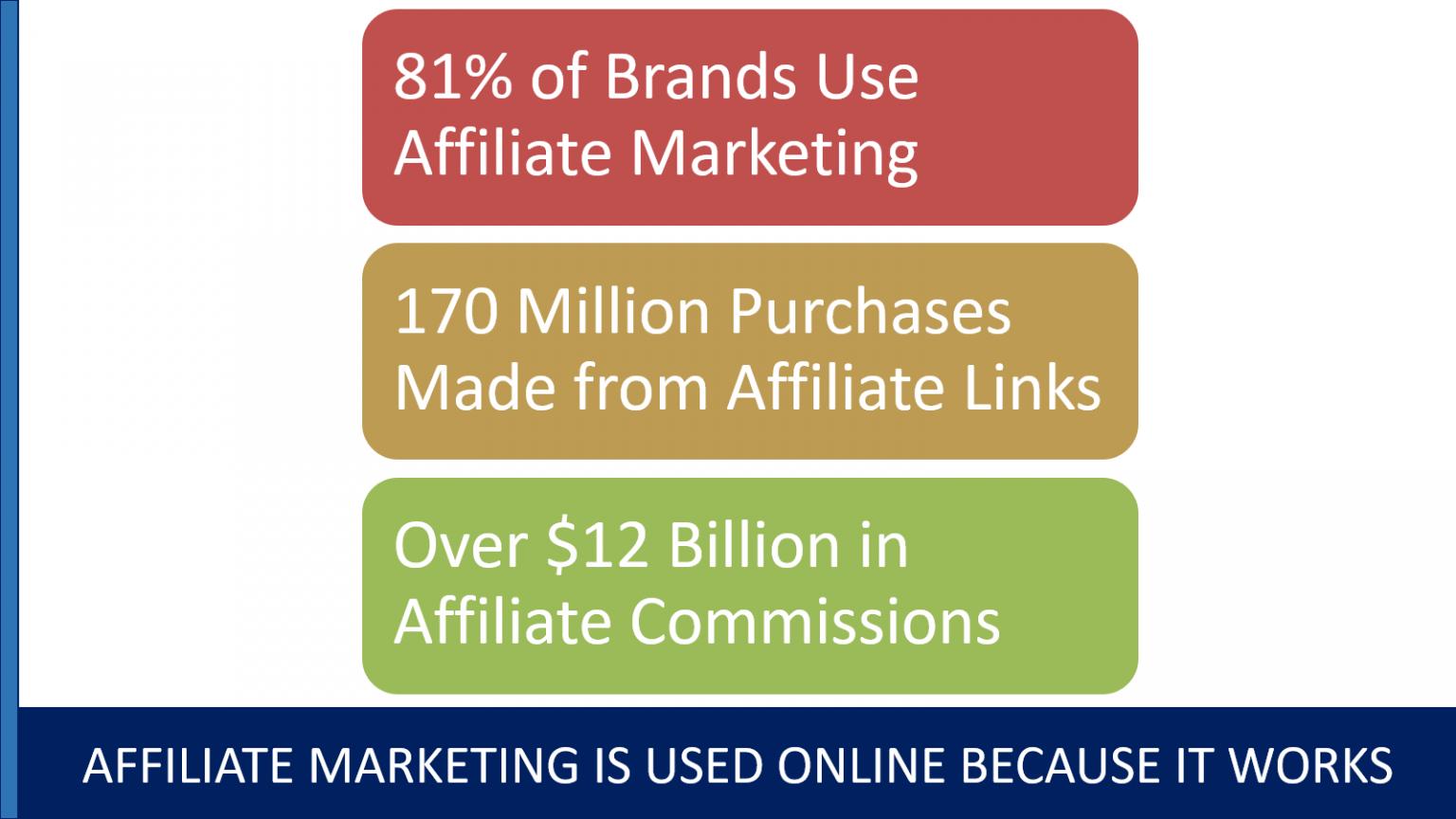 55 - Affiliate Marketing - Ten10